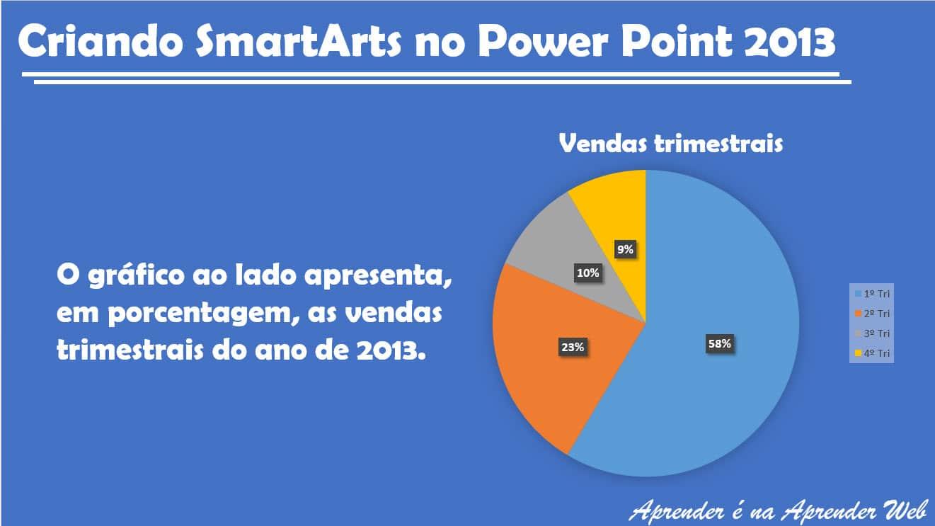 criar diagramas utilizando SmartArts grafico de pizza