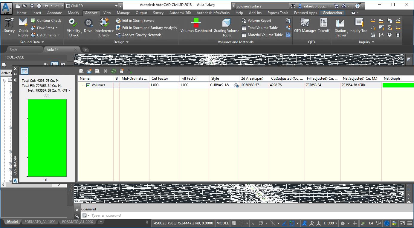 Ferramenta Volumes Dashboard necessita de Superfícies de Volume para seu funcionamento.