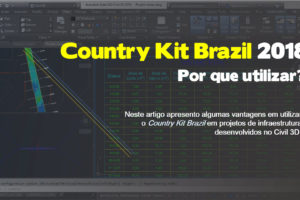 country kit brazil